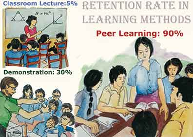 learning-retention