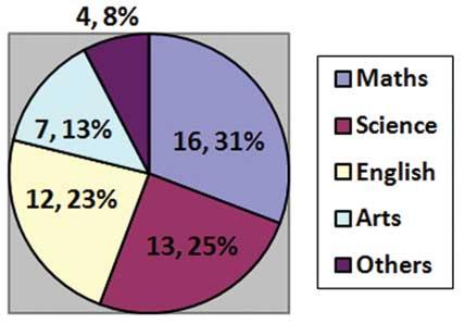 graph-1-1