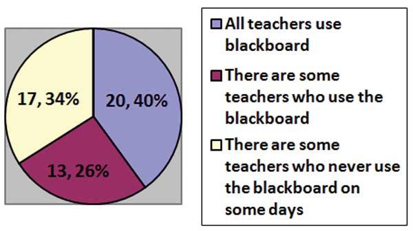 graph-1-2