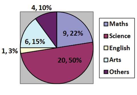 graph-1-4