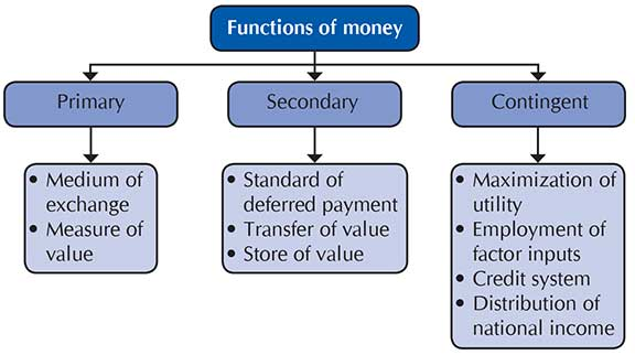 money-matters-table-1
