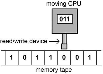 memory-tape
