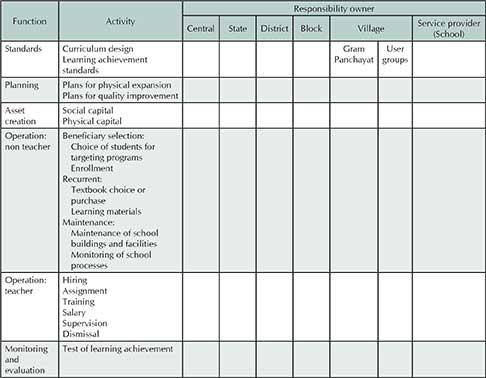 focus-table